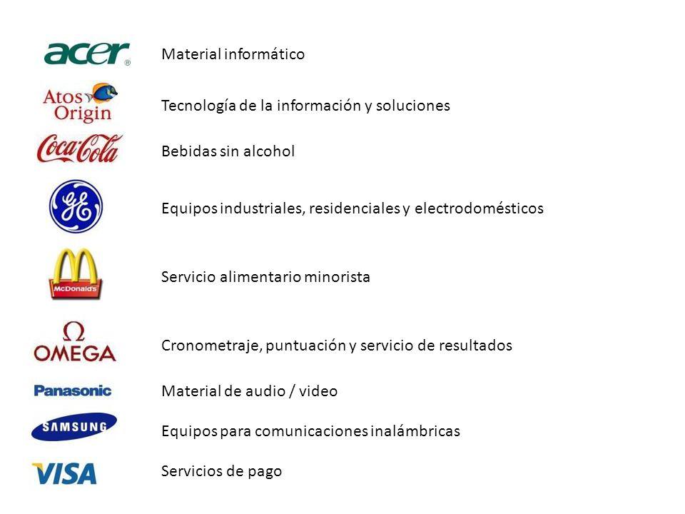 Material informático Tecnología de la información y soluciones Bebidas sin alcohol Equipos industriales, residenciales y electrodomésticos Servicio al