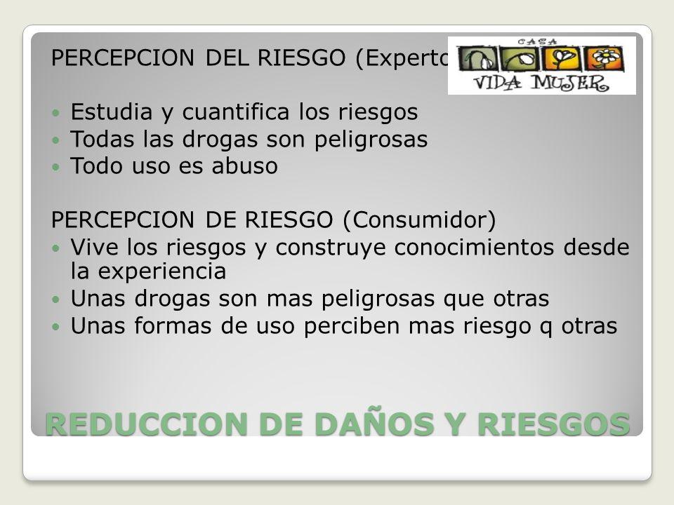 REDUCCION DE DAÑOS Y RIESGOS PERCEPCION DEL RIESGO (Experto) Estudia y cuantifica los riesgos Todas las drogas son peligrosas Todo uso es abuso PERCEP