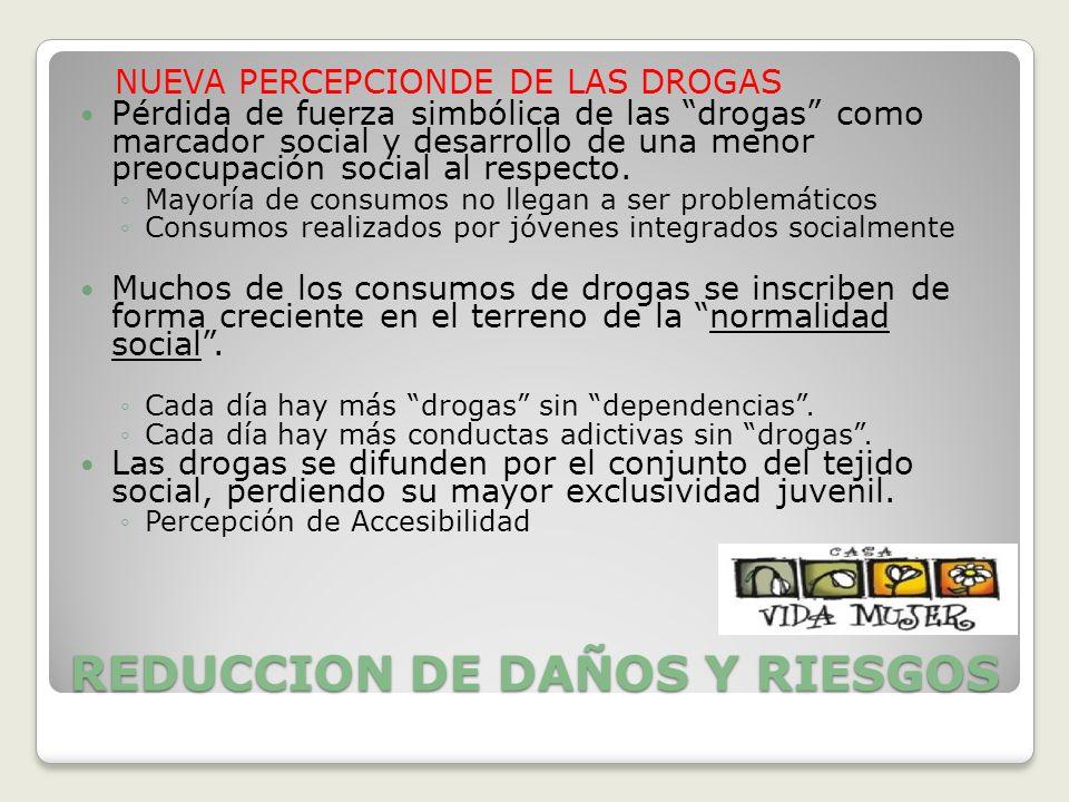 REDUCCION DE DAÑOS Y RIESGOS NUEVA PERCEPCIONDE DE LAS DROGAS Pérdida de fuerza simbólica de las drogas como marcador social y desarrollo de una menor