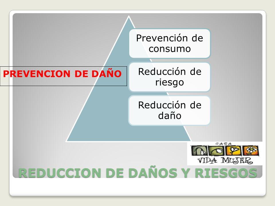 REDUCCION DE DAÑOS Y RIESGOS Prevención de consumo Reducción de riesgo Reducción de daño PREVENCION DE DAÑO