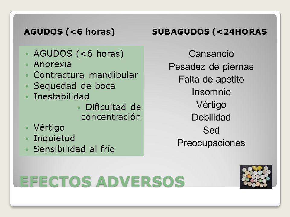 EFECTOS ADVERSOS AGUDOS (<6 horas)SUBAGUDOS (<24HORAS AGUDOS (<6 horas) Anorexia Contractura mandibular Sequedad de boca Inestabilidad Dificultad de c