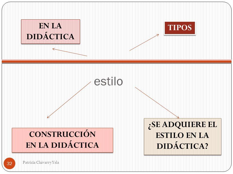 estilo EN LA DIDÁCTICA CONSTRUCCIÓN EN LA DIDÁCTICA CONSTRUCCIÓN EN LA DIDÁCTICA ¿SE ADQUIERE EL ESTILO EN LA DIDÁCTICA? TIPOS 32 Patricia Chávarry Ys