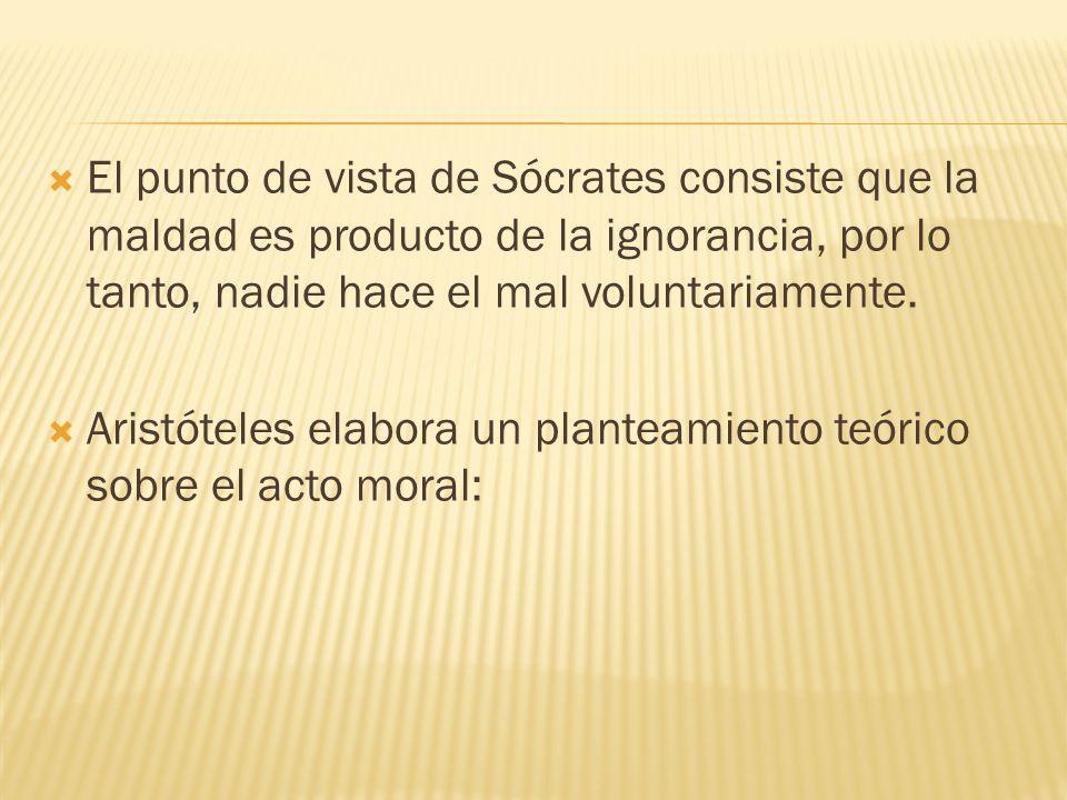 El punto de vista de Sócrates consiste que la maldad es producto de la ignorancia, por lo tanto, nadie hace el mal voluntariamente.