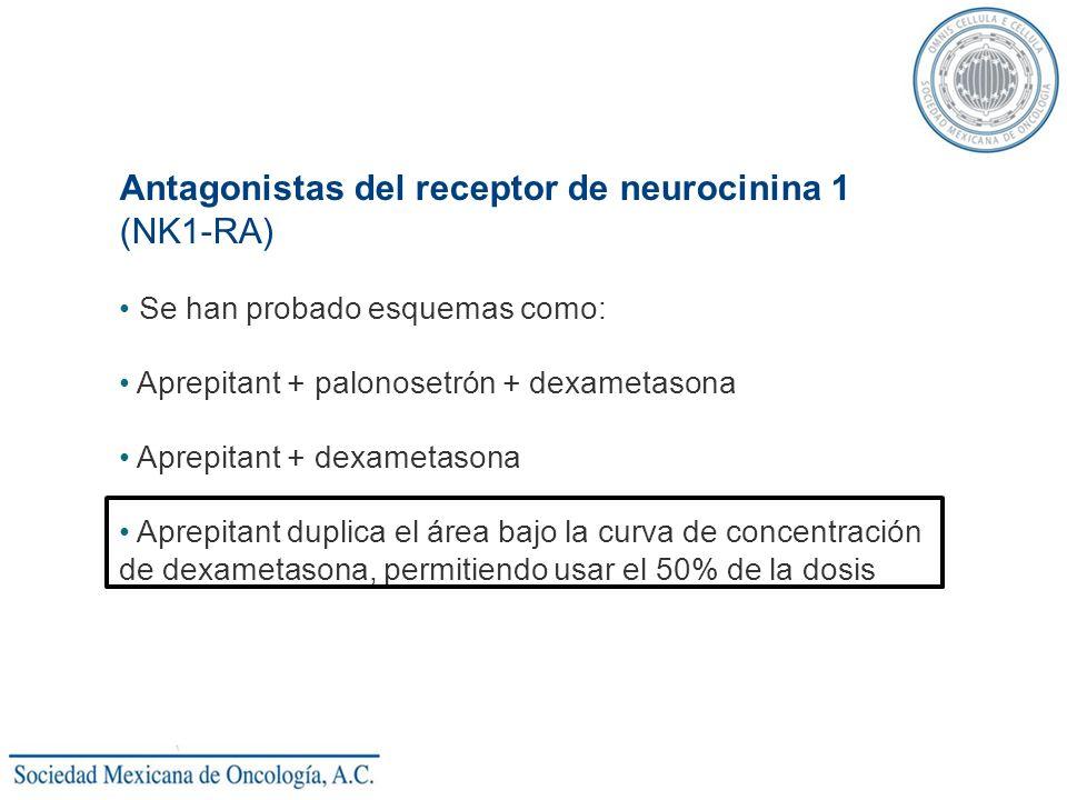 Antagonistas del receptor de neurocinina 1 (NK1-RA) Se han probado esquemas como: Aprepitant + palonosetrón + dexametasona Aprepitant + dexametasona A