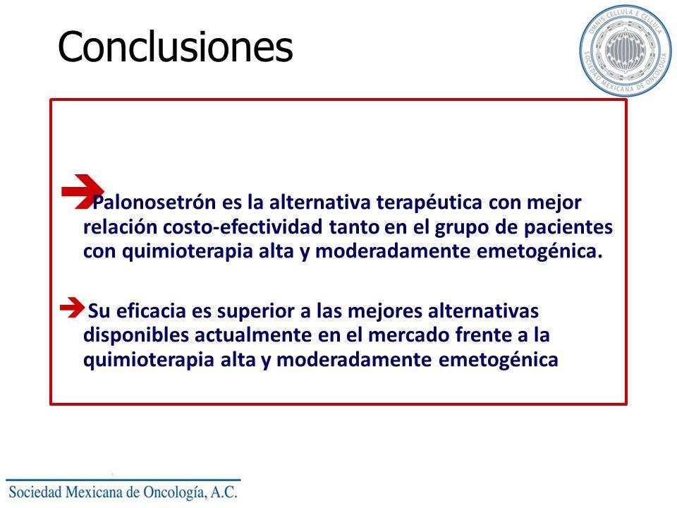 Conclusiones Palonosetrón es la alternativa terapéutica con mejor relación costo-efectividad tanto en el grupo de pacientes con quimioterapia alta y m