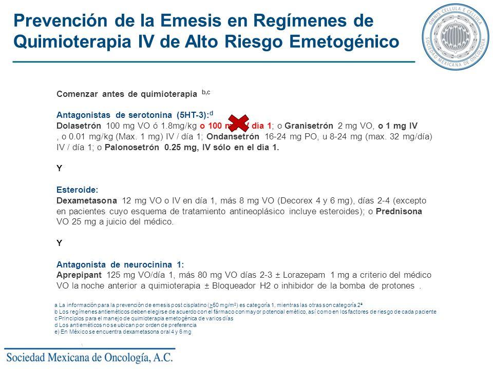 Prevención de la Emesis en Regímenes de Quimioterapia IV de Alto Riesgo Emetogénico Comenzar antes de quimioterapia b,c Antagonistas de serotonina (5H