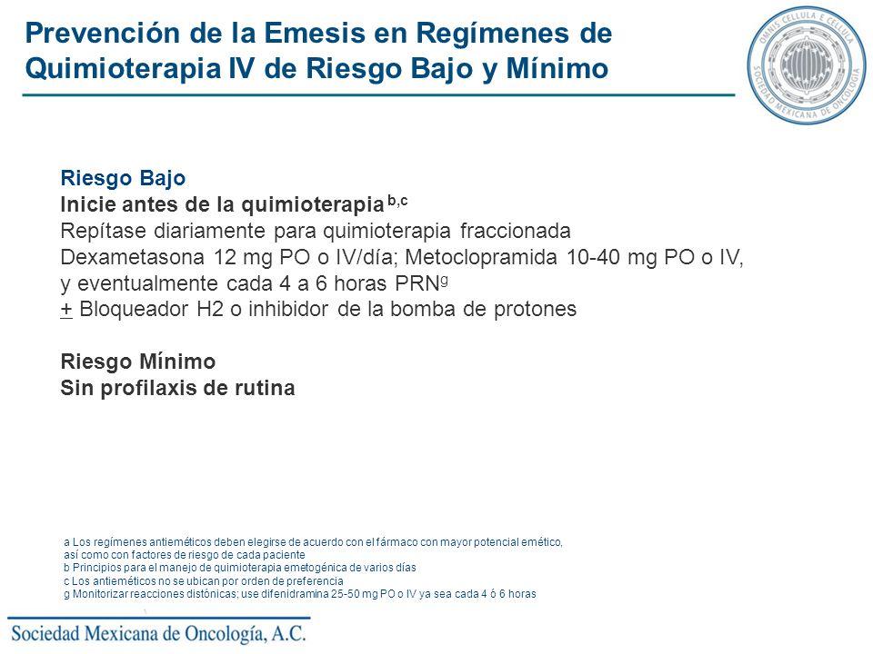 Prevención de la Emesis en Regímenes de Quimioterapia IV de Riesgo Bajo y Mínimo Riesgo Bajo Inicie antes de la quimioterapia b,c Repítase diariamente
