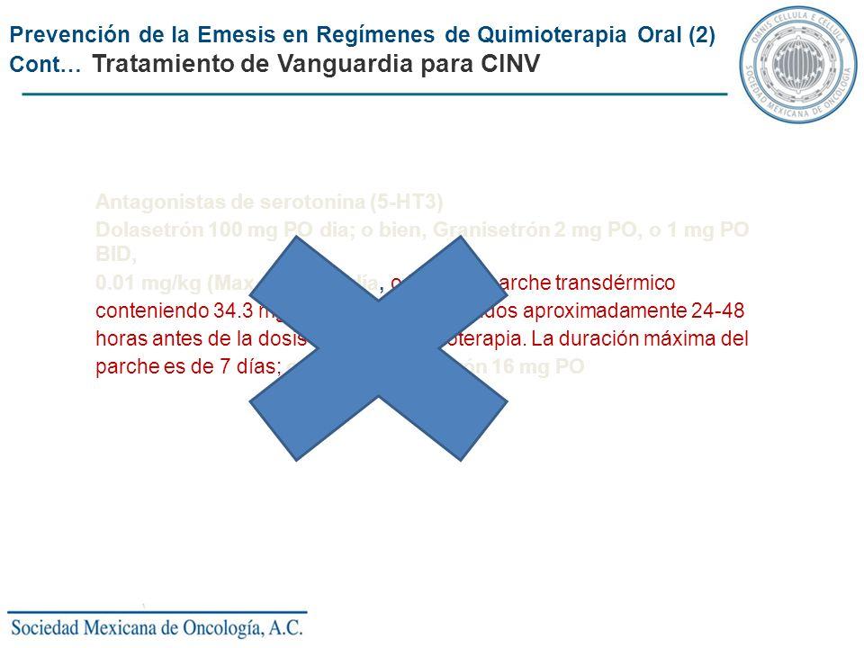 Prevención de la Emesis en Regímenes de Quimioterapia Oral (2) Cont… Tratamiento de Vanguardia para CINV Antagonistas de serotonina (5-HT3) Dolasetrón