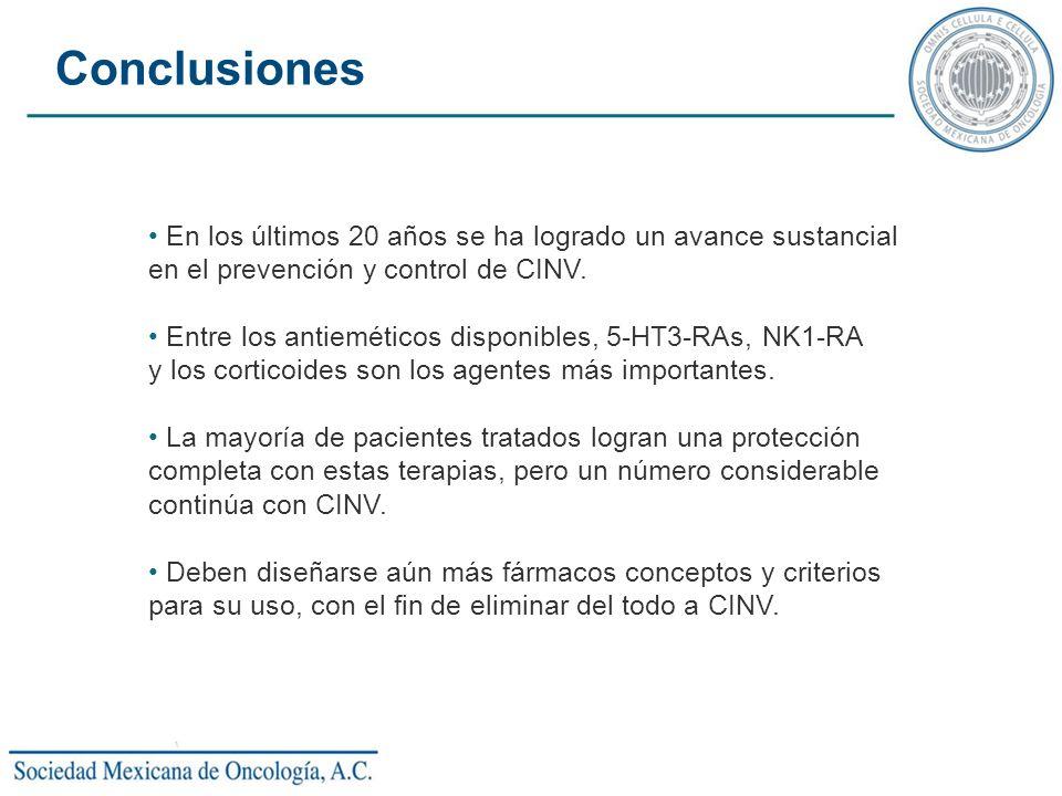 En los últimos 20 años se ha logrado un avance sustancial en el prevención y control de CINV. Entre los antieméticos disponibles, 5-HT3-RAs, NK1-RA y