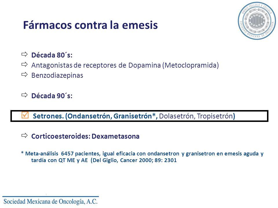 Fármacos contra la emesis Década 80´s: Antagonistas de receptores de Dopamina (Metoclopramida) Benzodiazepinas Década 90´s: Setrones. (Ondansetrón, Gr