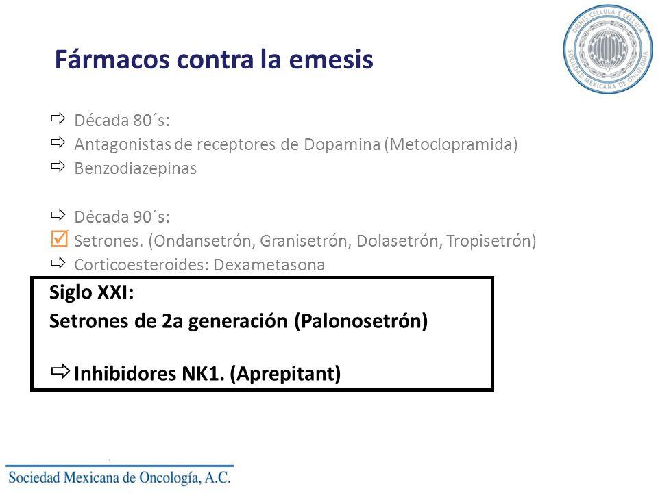 Fármacos contra la emesis Década 80´s: Antagonistas de receptores de Dopamina (Metoclopramida) Benzodiazepinas Década 90´s: Setrones.