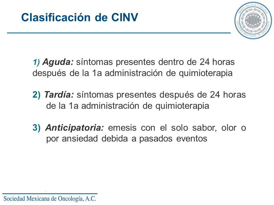 1) Aguda: síntomas presentes dentro de 24 horas después de la 1a administración de quimioterapia 2) Tardía: síntomas presentes después de 24 horas de