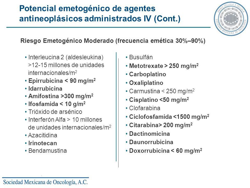 Potencial emetogénico de agentes antineoplásicos administrados IV (Cont.) Interleucina 2 (aldesleukina) >12-15 millones de unidades internacionales/m 2 Epirrubicina < 90 mg/m 2 Idarrubicina Amifostina >300 mg/m 2 Ifosfamida < 10 g/m 2 Trióxido de arsénico Interferón Alfa > 10 millones de unidades internacionales/m 2 Azacitidina Irinotecan Bendamustina Riesgo Emetogénico Moderado (frecuencia emética 30%–90%) Busulfán Metotrexate > 250 mg/m 2 Carboplatino Oxaliplatino Carmustina < 250 mg/m 2 Cisplatino <50 mg/m 2 Clofarabina Ciclofosfamida <1500 mg/m 2 Citarabina> 200 mg/m 2 Dactinomicina Daunorrubicina Doxorrubicina < 60 mg/m 2