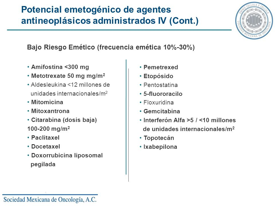 Potencial emetogénico de agentes antineoplásicos administrados IV (Cont.) Amifostina <300 mg Metotrexate 50 mg mg/m 2 Aldesleukina <12 millones de unidades internacionales/m 2 Mitomicina Mitoxantrona Citarabina (dosis baja) 100-200 mg/m 2 Paclitaxel Docetaxel Doxorrubicina liposomal pegilada Bajo Riesgo Emético (frecuencia emética 10%-30%) Pemetrexed Etopósido Pentostatina 5-fluororacilo Floxuridina Gemcitabina Interferón Alfa >5 / <10 millones de unidades internacionales/m 2 Topotecán Ixabepilona