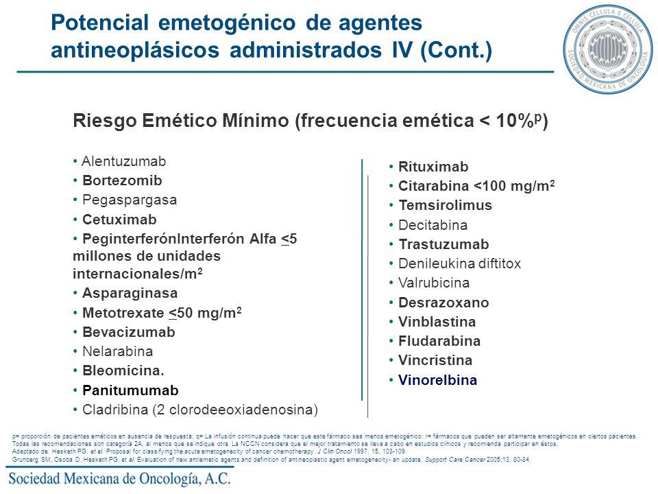Potencial emetogénico de agentes antineoplásicos administrados IV (Cont.) p= proporción de pacientes eméticos en ausencia de respuesta; q= La infusión