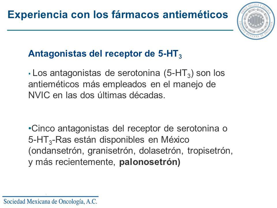Antagonistas del receptor de 5-HT 3 Los antagonistas de serotonina (5-HT 3 ) son los antieméticos más empleados en el manejo de NVIC en las dos última