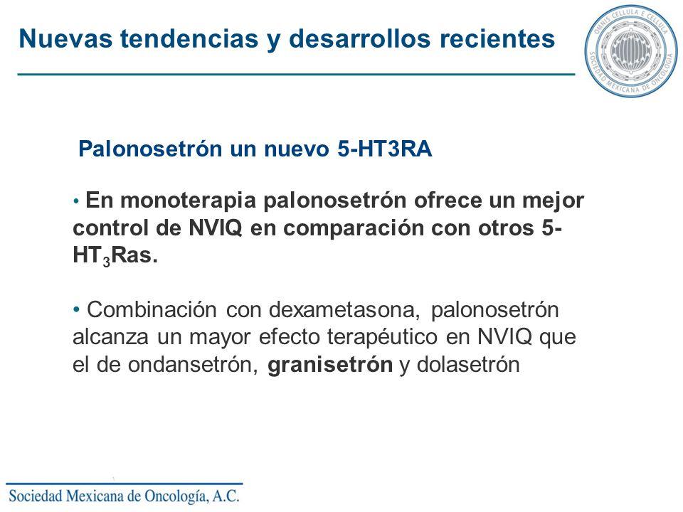 Palonosetrón un nuevo 5-HT3RA En monoterapia palonosetrón ofrece un mejor control de NVIQ en comparación con otros 5- HT 3 Ras. Combinación con dexame