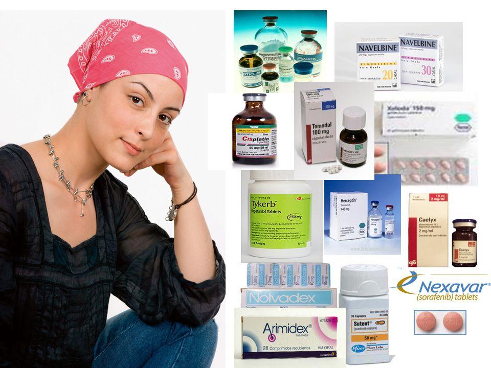 Palonosetron + Dexametasona vs Ondansetron + Dexametasona en QAE – Respuestas Completas Aguda: 0-24 (Día 1) Tardía : 24-120 (Días 2-5) Global : 0-120 (Días 1-5) Tiempo (hr) Palonosetron 0.25 mg IV (n=150) Ondansetron 32 mg IV (n=147) Respuestas Completas (No Emesis, No Rescate) (% de pacientes 64.7 * 42.0 * 40.7 55.8 28.6 25.2 0 20 40 60 80 100 *p<0.025 (Fishers exact test) 51% mujeres ; edad media 53 años; 61% sin QT previa La mayoría recibieron cisplatino PALO-99-05 Aapro M et al.