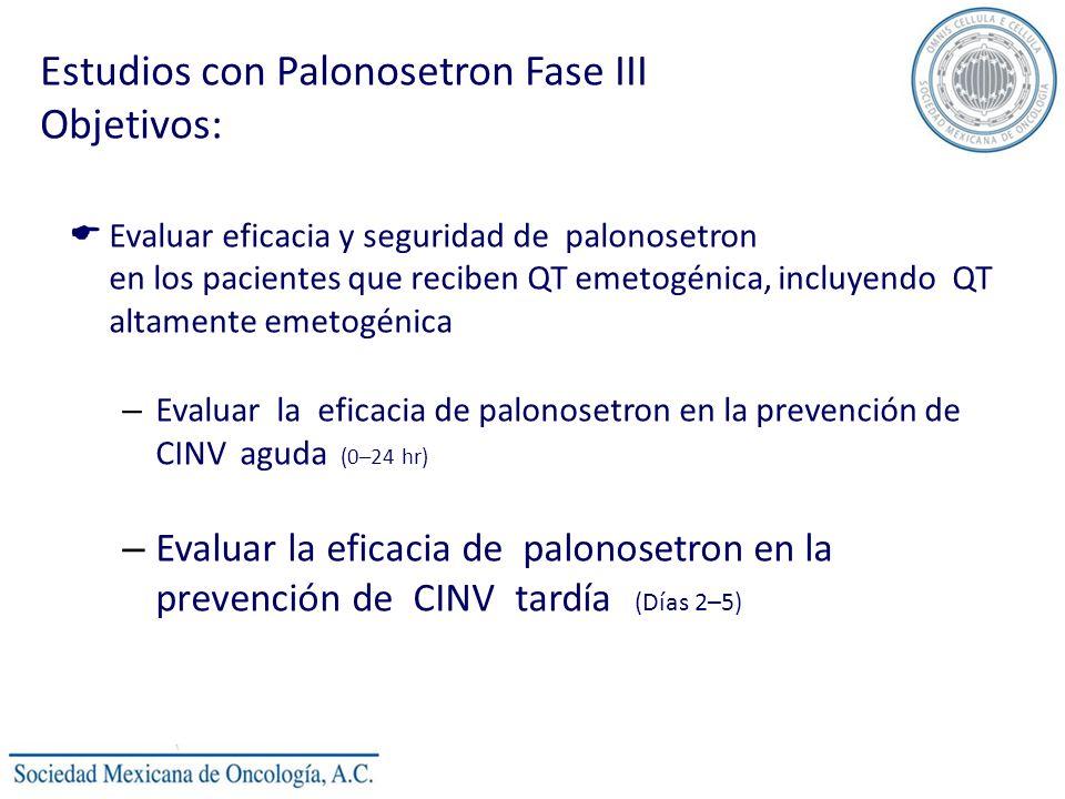 Estudios con Palonosetron Fase III Objetivos: Evaluar eficacia y seguridad de palonosetron en los pacientes que reciben QT emetogénica, incluyendo QT