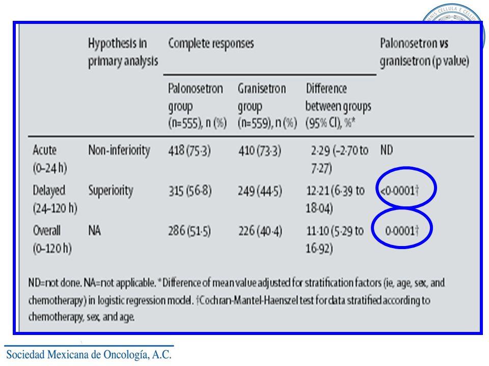 Saito et al, Lancet Oncology, 2009