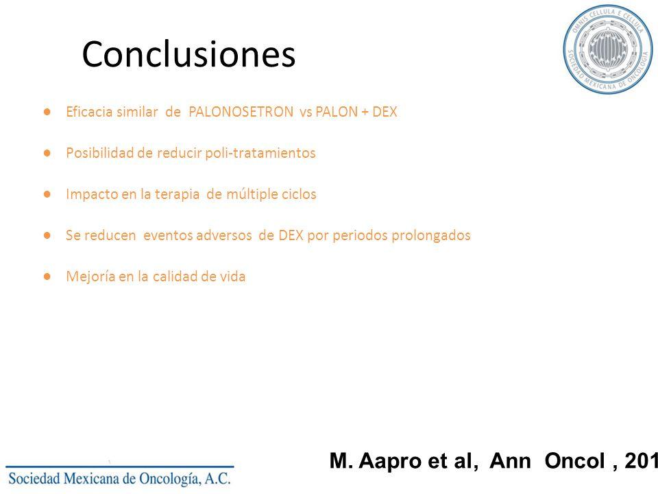 Conclusiones Eficacia similar de PALONOSETRON vs PALON + DEX Posibilidad de reducir poli-tratamientos Impacto en la terapia de múltiple ciclos Se redu