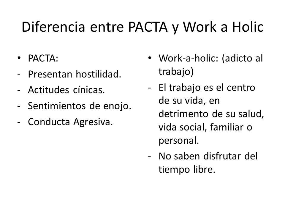 Diferencia entre PACTA y Work a Holic PACTA: -Presentan hostilidad. -Actitudes cínicas. -Sentimientos de enojo. -Conducta Agresiva. Work-a-holic: (adi
