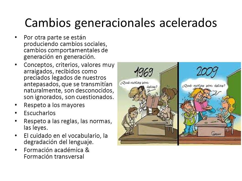 Cambios generacionales acelerados Por otra parte se están produciendo cambios sociales, cambios comportamentales de generación en generación. Concepto