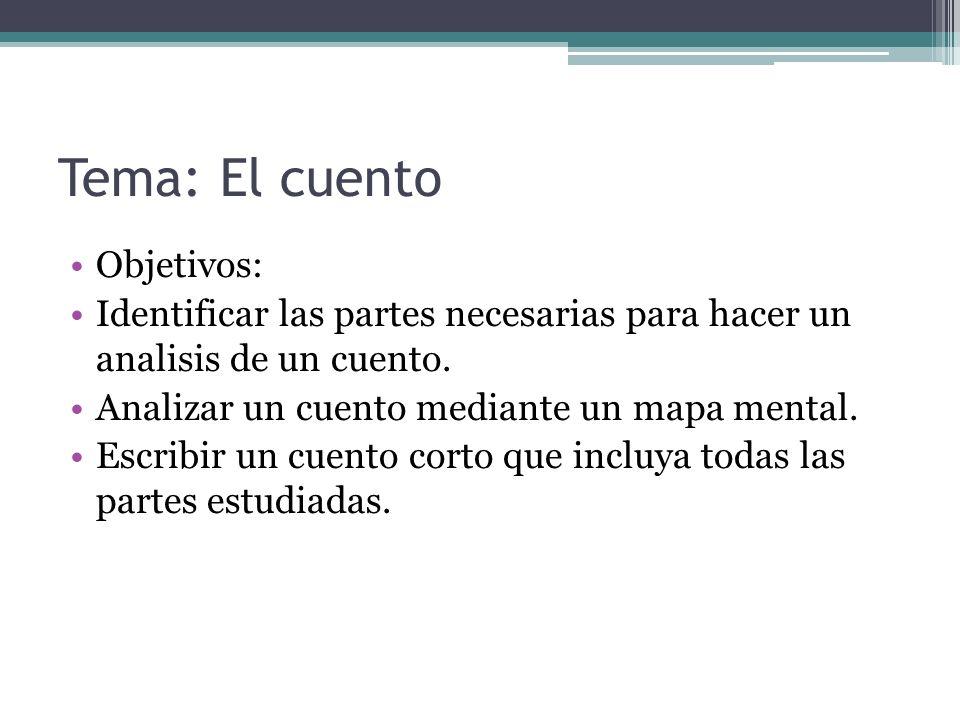 Tema: El cuento Objetivos: Identificar las partes necesarias para hacer un analisis de un cuento. Analizar un cuento mediante un mapa mental. Escribir