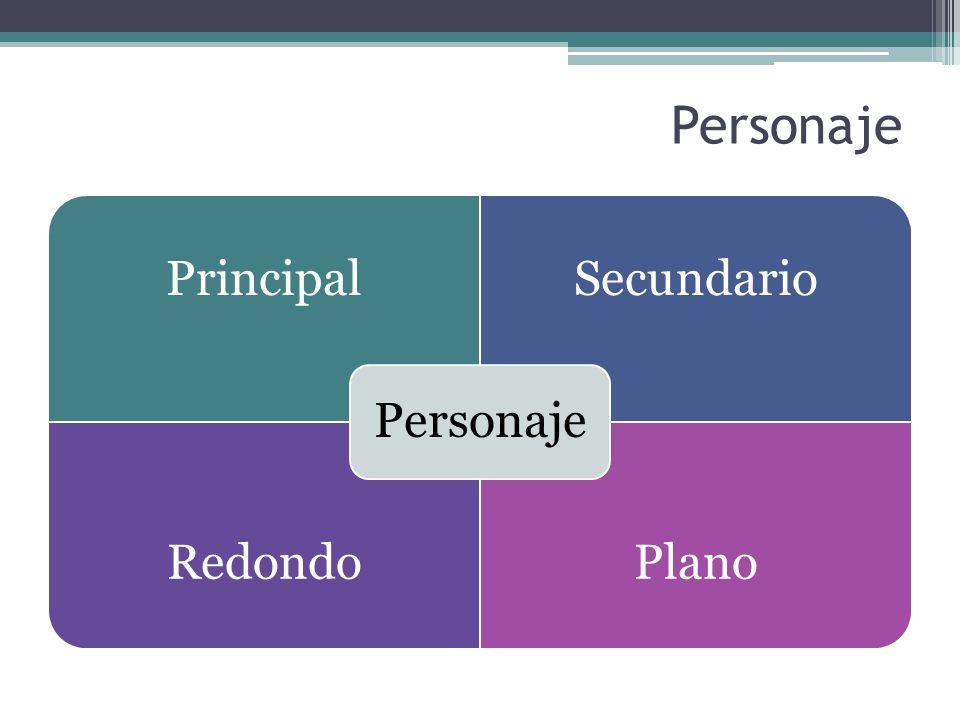 Personaje PrincipalSecundario Redondo Plano Personaje