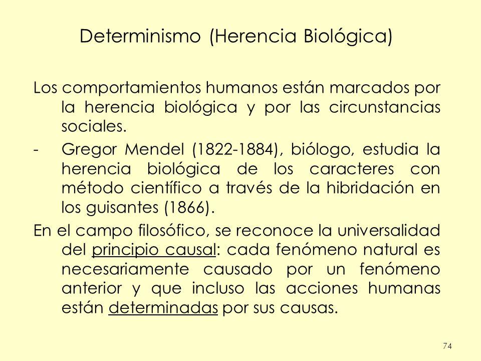 74 Determinismo (Herencia Biológica) Los comportamientos humanos están marcados por la herencia biológica y por las circunstancias sociales. -Gregor M