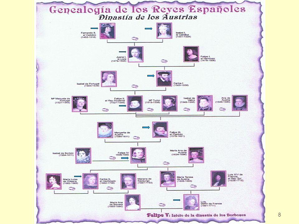 79 Benito Pérez Galdós (Las Palmas de G.