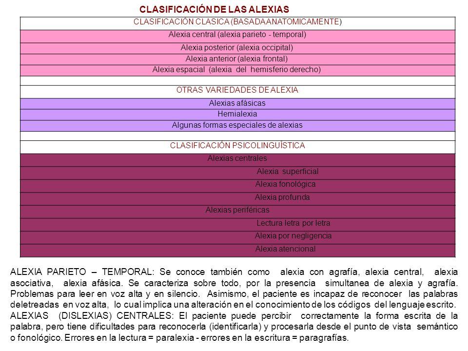 CLASIFICACIÓN CLASICA (BASADA ANATOMICAMENTE) Alexia central (alexia parieto - temporal) Alexia posterior (alexia occipital) Alexia anterior (alexia f