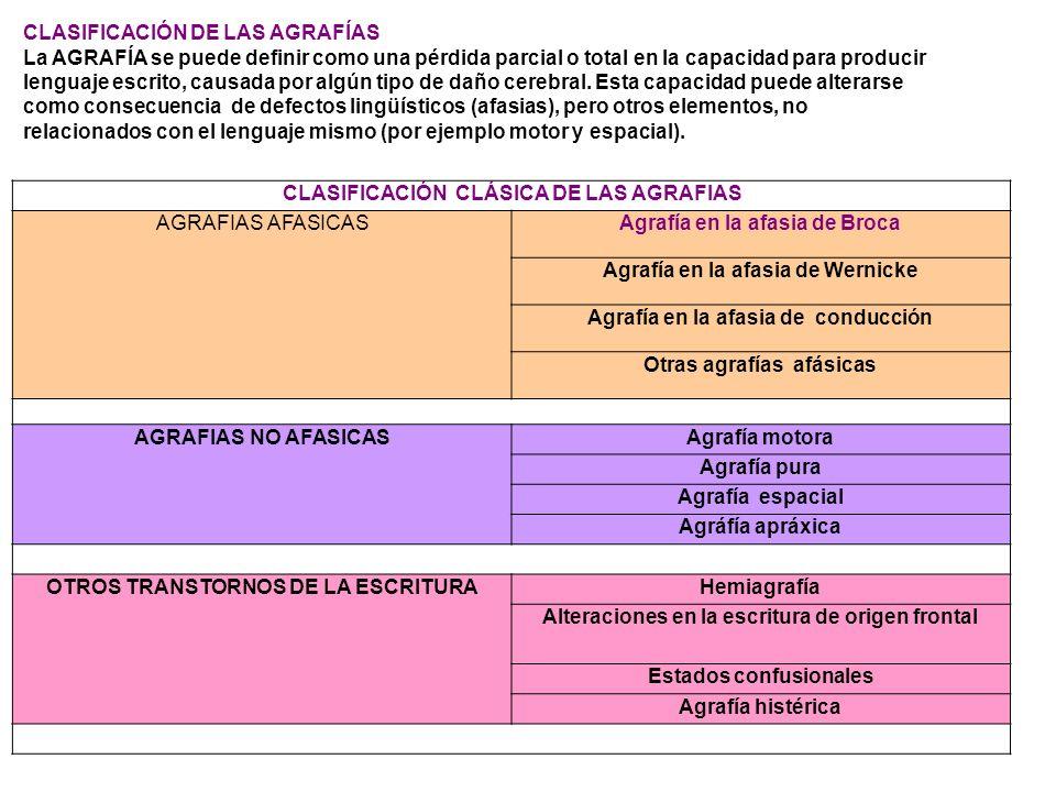 CLASIFICACIÓN CLÁSICA DE LAS AGRAFIAS AGRAFIAS AFASICASAgrafía en la afasia de Broca Agrafía en la afasia de Wernicke Agrafía en la afasia de conducci