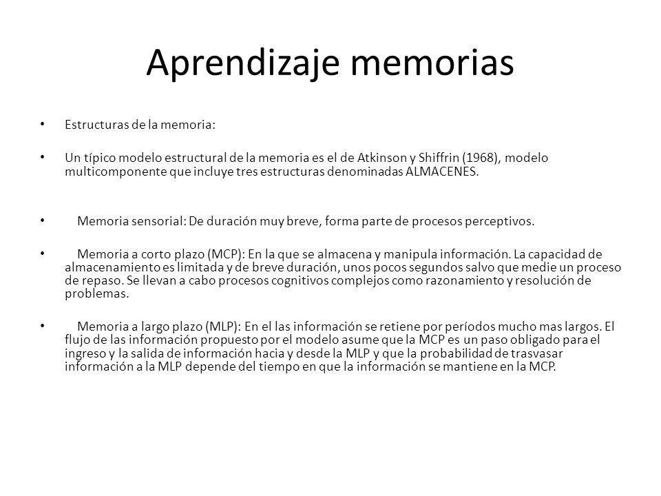 Aprendizaje memorias Estructuras de la memoria: Un típico modelo estructural de la memoria es el de Atkinson y Shiffrin (1968), modelo multicomponente que incluye tres estructuras denominadas ALMACENES.