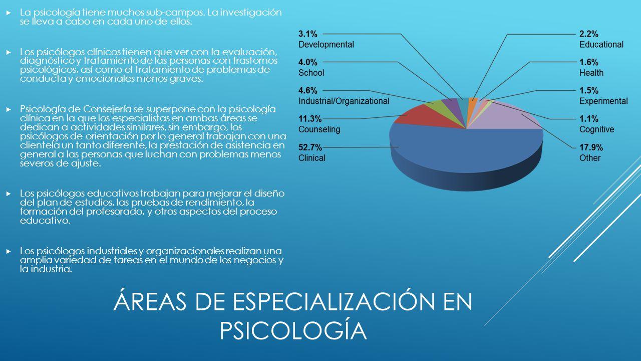 ÁREAS DE ESPECIALIZACIÓN EN PSICOLOGÍA La psicología tiene muchos sub-campos.