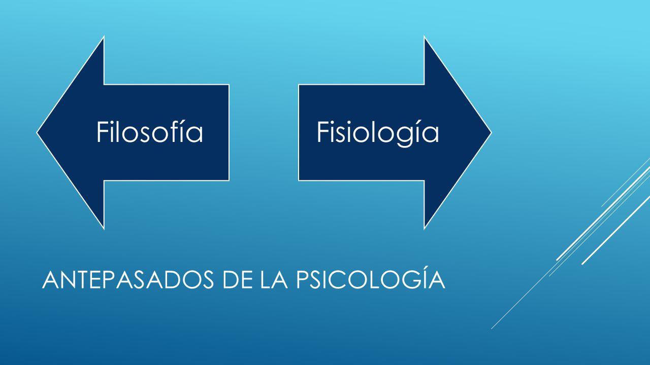 Preguntas clave de estudio para cada uno de los seis principales perspectivas contemporáneas de la psicología hoy: 1.
