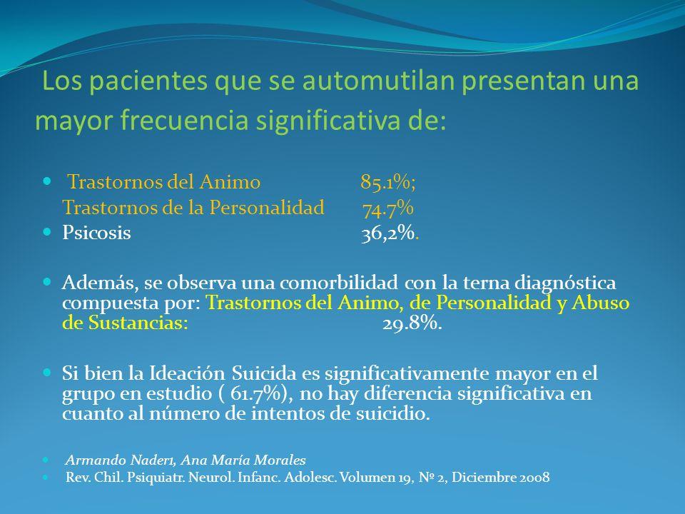 Los pacientes que se automutilan presentan una mayor frecuencia significativa de: Trastornos del Animo 85.1%; Trastornos de la Personalidad 74.7% Psic