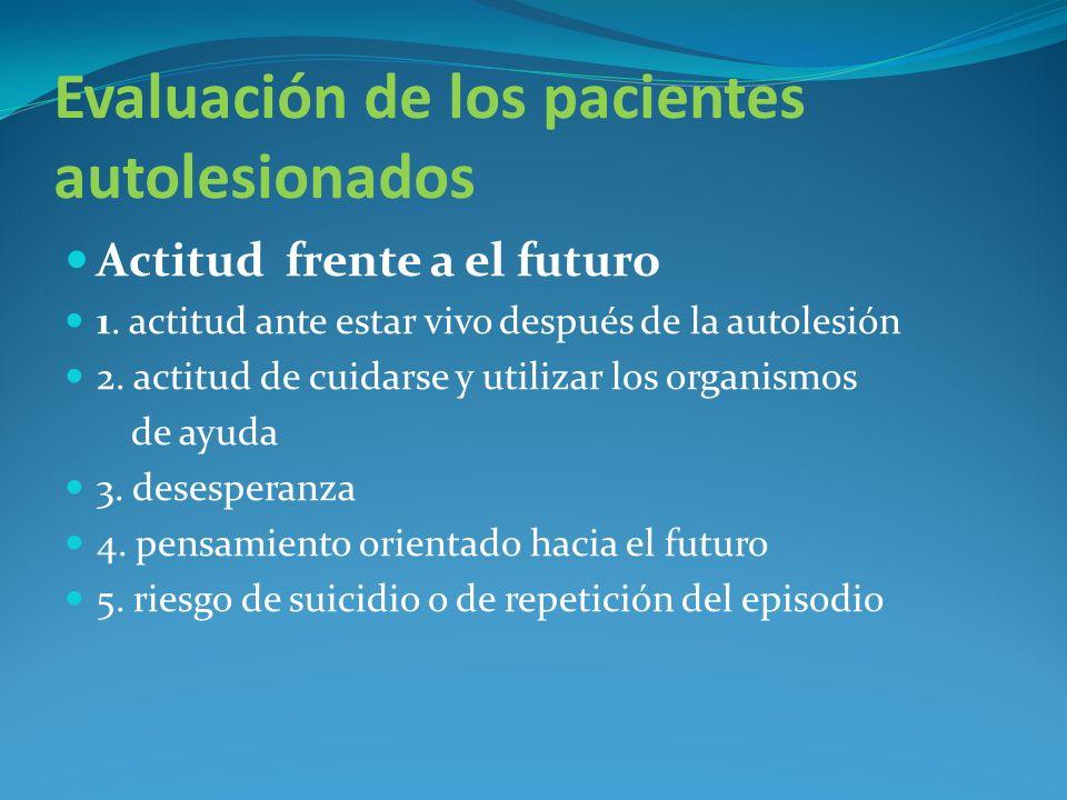 Evaluación de los pacientes autolesionados Actitud frente a el futuro 1. actitud ante estar vivo después de la autolesión 2. actitud de cuidarse y uti