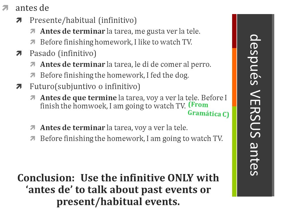después VERSUS antes después de Presente/habitual (infinitivo o indicativo) Después de terminar la tarea, me gusta ver la tele.