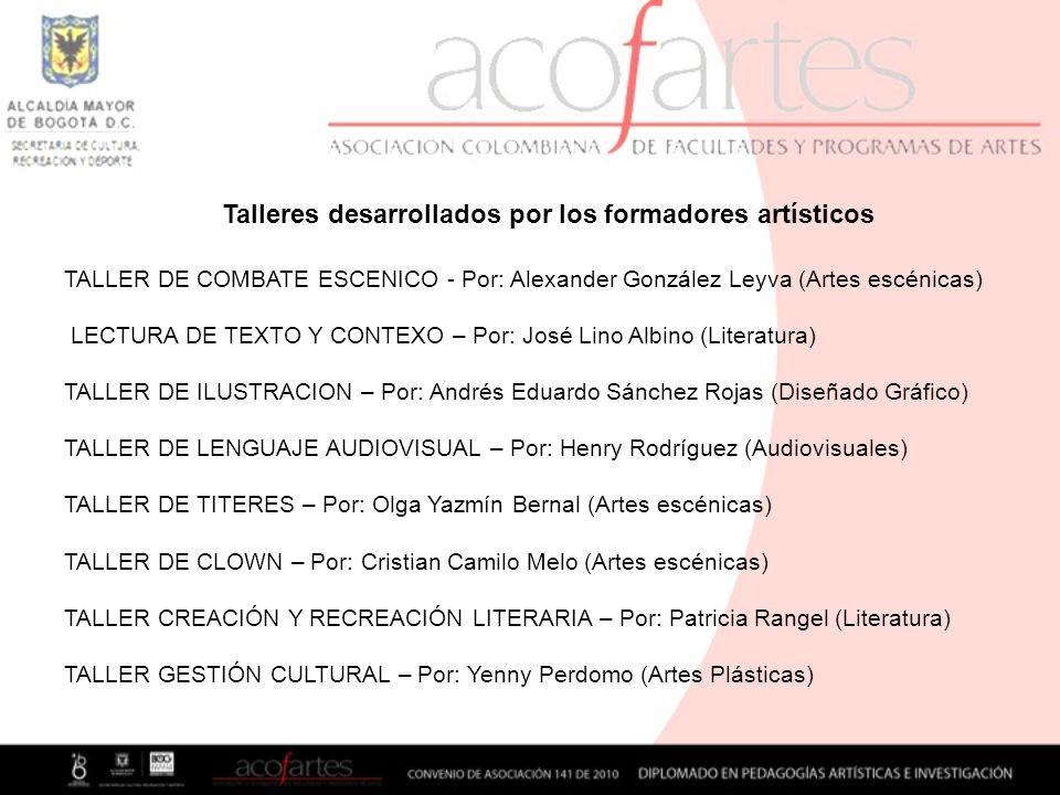 Talleres desarrollados por los formadores artísticos TALLER DE COMBATE ESCENICO - Por: Alexander González Leyva (Artes escénicas) LECTURA DE TEXTO Y C