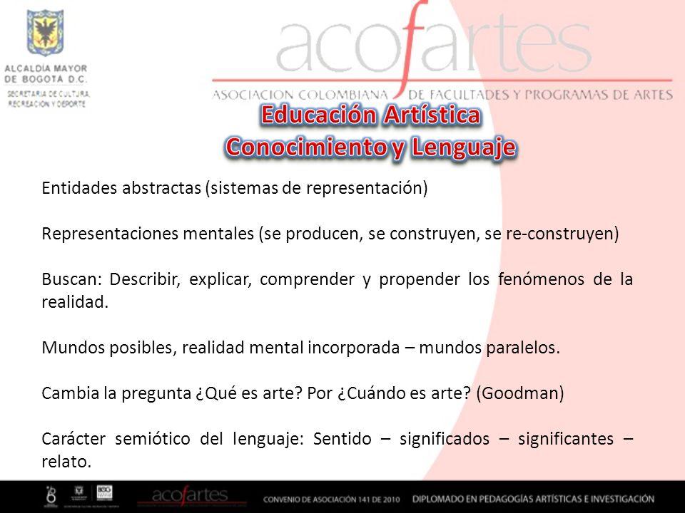 Entidades abstractas (sistemas de representación) Representaciones mentales (se producen, se construyen, se re-construyen) Buscan: Describir, explicar