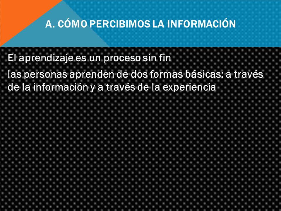 A.TIPOS DE RECURSOS 1.
