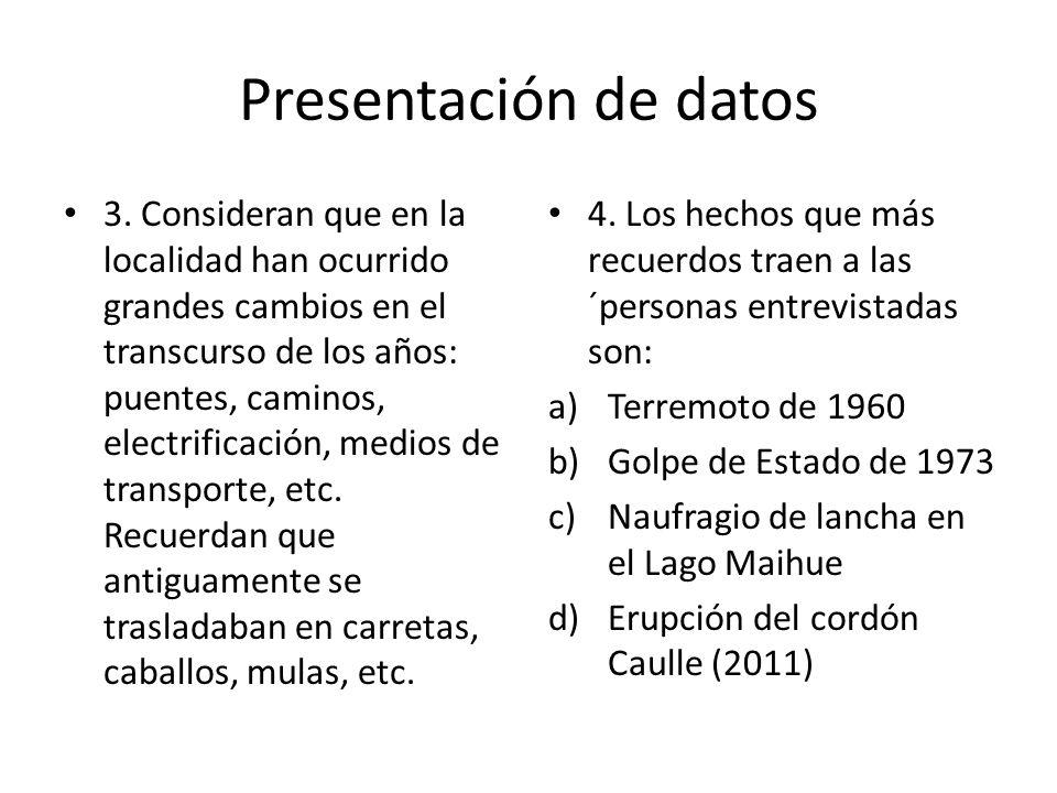 Presentación de datos 3.