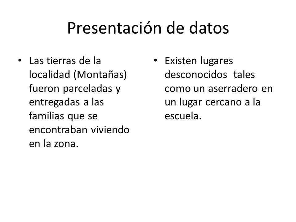 Presentación de datos Las tierras de la localidad (Montañas) fueron parceladas y entregadas a las familias que se encontraban viviendo en la zona. Exi