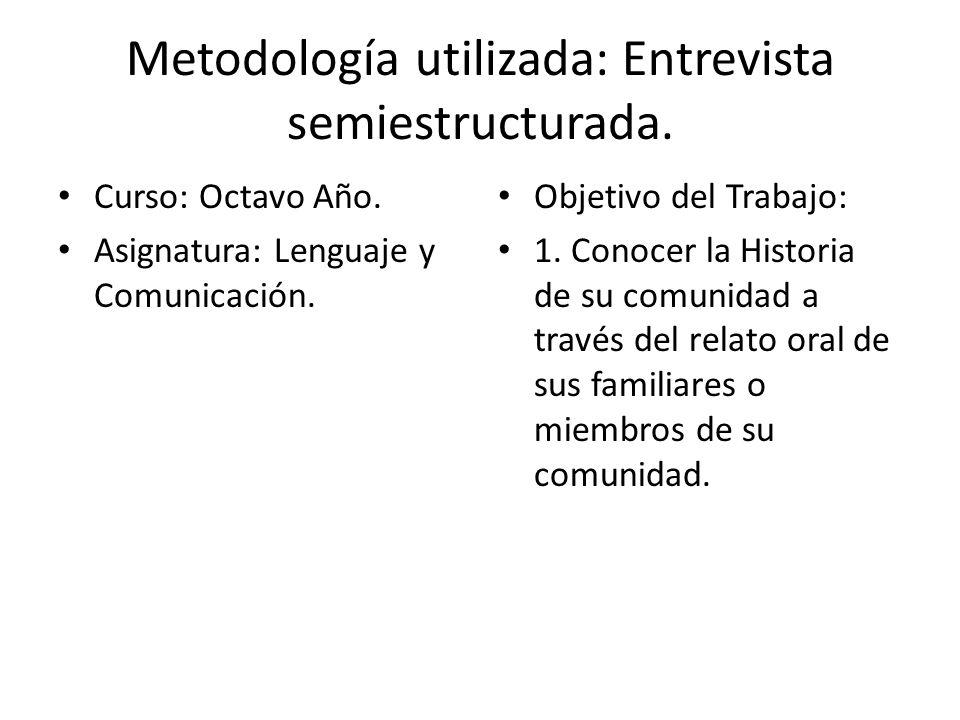 Metodología utilizada: Entrevista semiestructurada. Curso: Octavo Año. Asignatura: Lenguaje y Comunicación. Objetivo del Trabajo: 1. Conocer la Histor