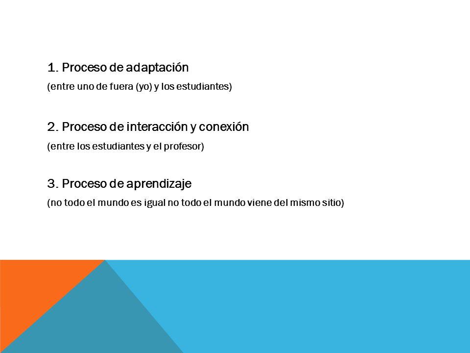 1. Proceso de adaptación (entre uno de fuera (yo) y los estudiantes) 2.