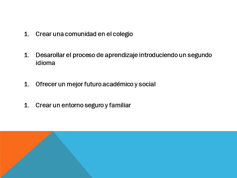 1.Crear una comunidad en el colegio 1.Desarollar el proceso de aprendizaje introduciendo un segundo idioma 1.Ofrecer un mejor futuro académico y social 1.Crear un entorno seguro y familiar