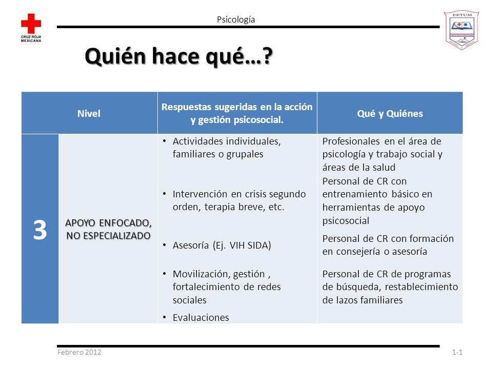 Febrero 20121-1 Psicología Nivel Respuestas sugeridas en la acción y gestión psicosocial. Qué y Quiénes 3 APOYO ENFOCADO, NO ESPECIALIZADO Actividades