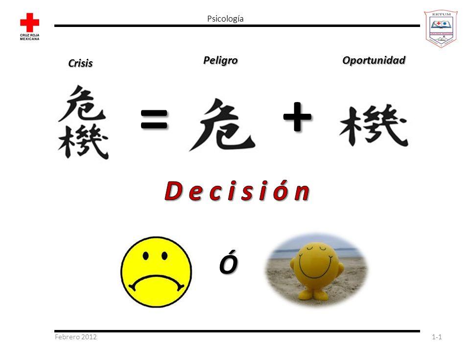 Febrero 20121-1 Psicología Crisis OportunidadPeligro = + Ó