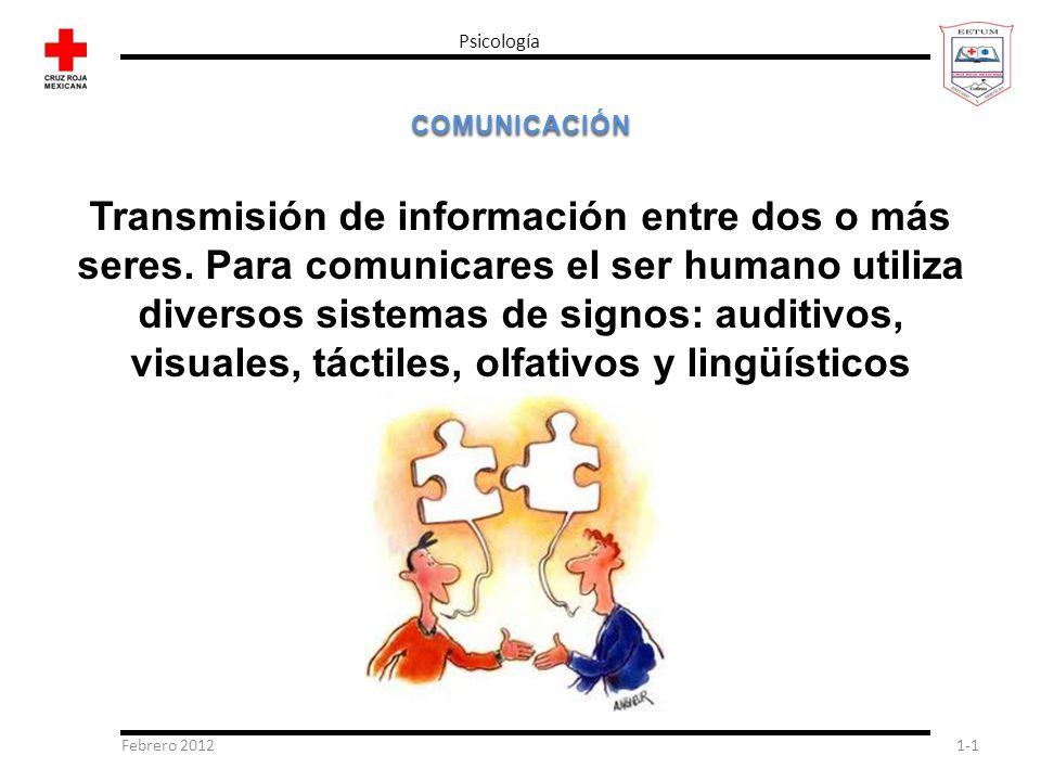 Febrero 20121-1 Psicología COMUNICACIÓN Transmisión de información entre dos o más seres. Para comunicares el ser humano utiliza diversos sistemas de